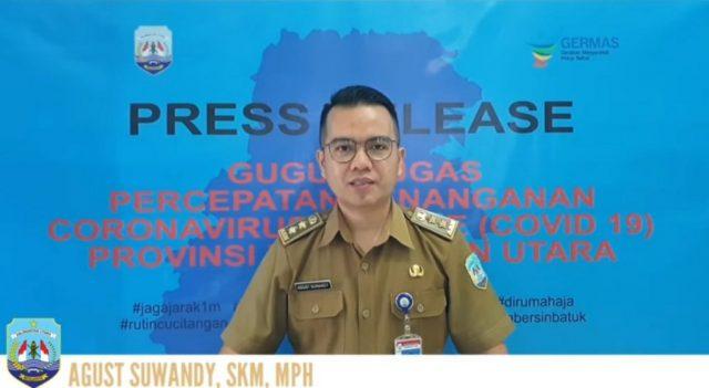 Agust Suwandy